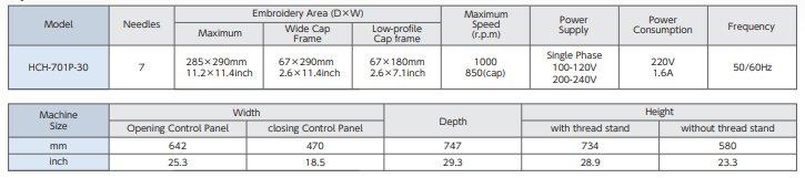 HCH-701P-30 data